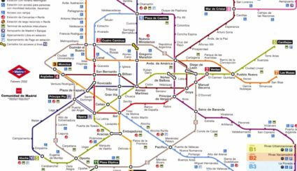 metro w madrycie schemat