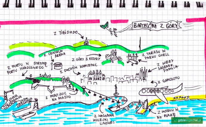 barcelona punkty widokowe