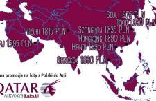 Wielka 3-dniowa promocja w Qatar Airways na loty z Polski [MAPA]
