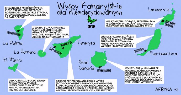 wyspy-kanaryjskie-mapa-którą-wybrać
