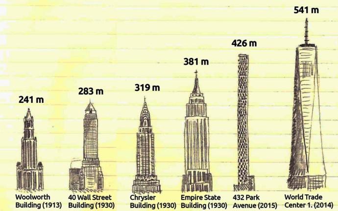 wieżowce-w-nowym-jorku-najwyzsze2
